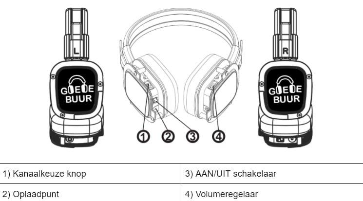 Silent disco koptelefoons